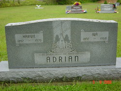 Iva Adrian