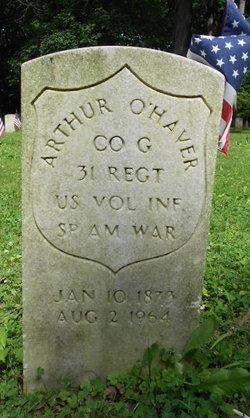 Arthur O'Haver