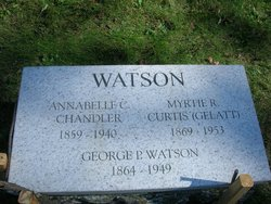 George Phillip Watson