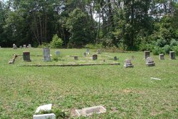 Easley Mill Cemetery