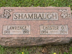 Chester O. Shambaugh
