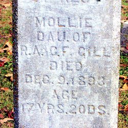 Mollie Gill