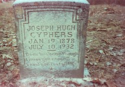 Joseph Hugh Cyphers