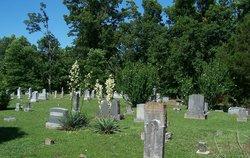 Sugar Grove Baptist Church Cemetery