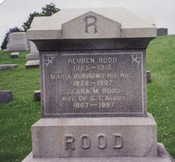 Clara May <i>Rood</i> Albot
