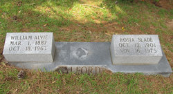 Rosia Florence <i>Slade</i> Alford