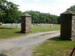 Annandale Cemetery
