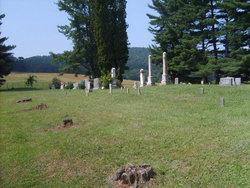 John Henry Gardner Cemetery