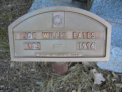 Joe Willis Bates