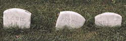 Fred Augustus Freddie Adams