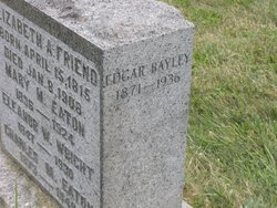 Edgar Bayley