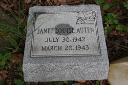 Janet Louise Auten
