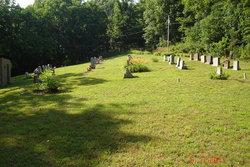 Locust Knob Cemetery