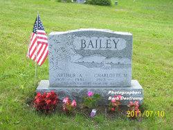 Charlotte Mae <i>Wells</i> Bailey