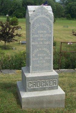 Hollis Crocker