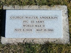 George Walter Anderson