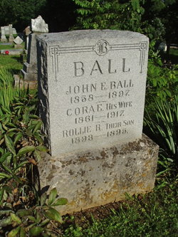 Rollie R Ball