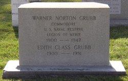 Warner Norton Grubb