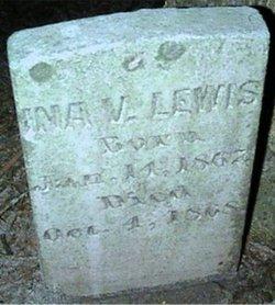 Ina Virginia Lewis