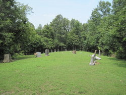 Heater Cemetery