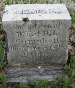 Lewis E. Campbell
