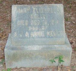 Mary Elizabeth Kelly