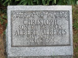 Christoph Alberts