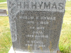 Hyrum Henry Hymas