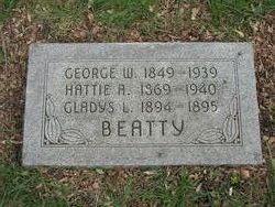 George W. Beatty