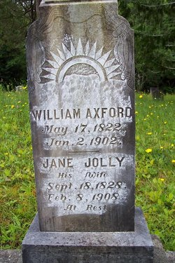 William Axford