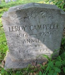 Annie F. Campbell