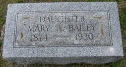 Mary A. Bailey