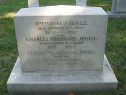 CDR Charles Theodore Jewell