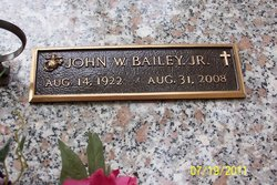 John W Bailey, Jr