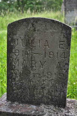 Mary A. Archibald
