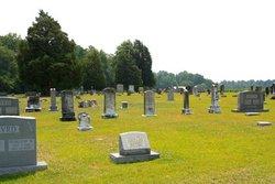 Bunnlevel Cemetery