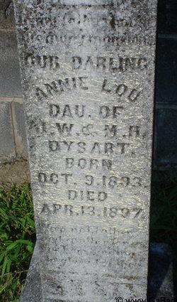 Annie Lou Dysart