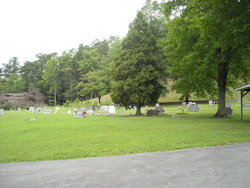 Walkers Creek Presbyterian Church Cemetery