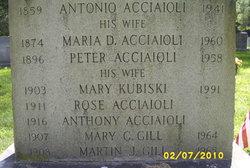 Maria D Acciaioli