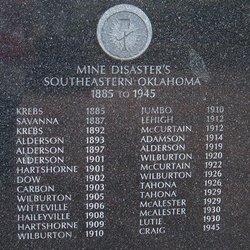 Fallen Miners Memorial Wall
