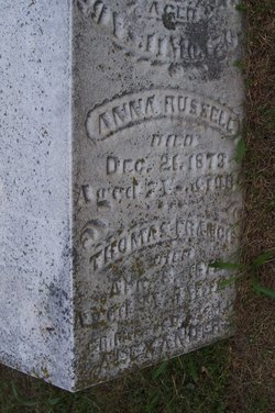 Anna Russel Alexander