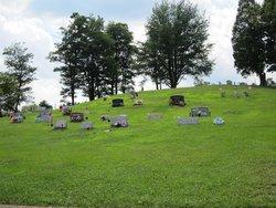 Sculton Cemetery