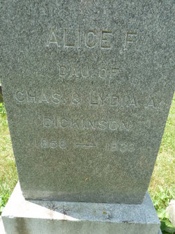 Alice Fisher Dickinson