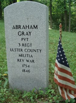 Abraham Gray