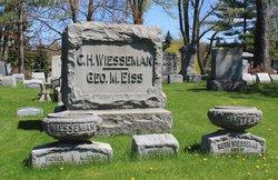Charles Henry Wiesseman