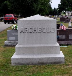Angelina <i>Fisher</i> Archbold