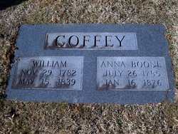 William Coffey
