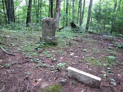 Burress Cemetery