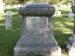 Nannie Wood Carter