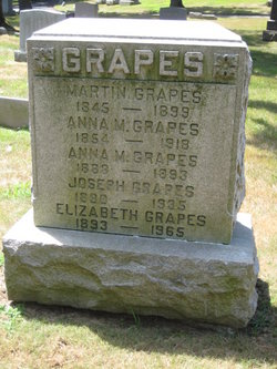 Anna M Grapes